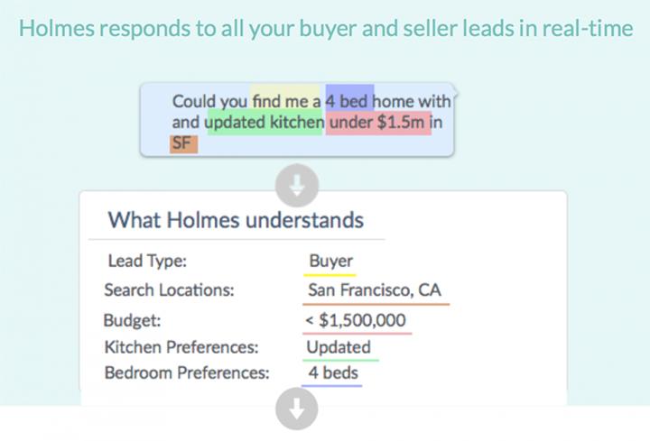 site web holmes robots immobiliers chatbots